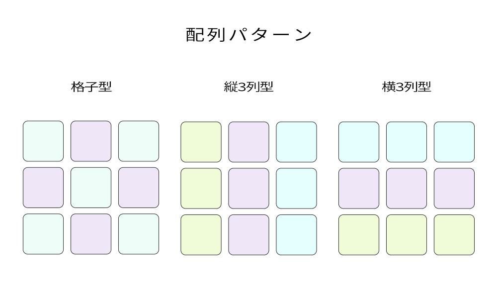 配列パターン例